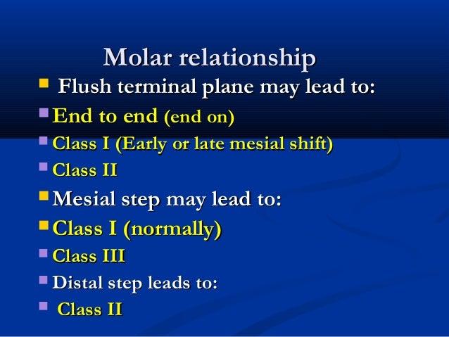 Molar relationshipMolar relationship  Flush terminal plane may lead to:Flush terminal plane may lead to:  End to endEnd ...