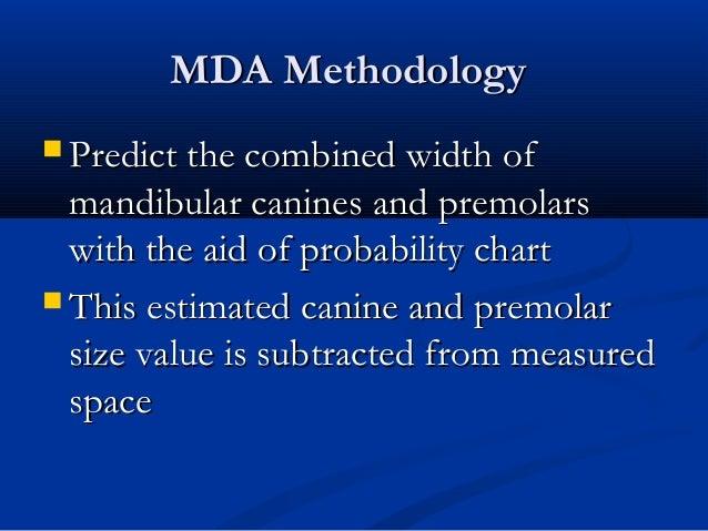 Hixon and oldfather methodHixon and oldfather method  Maximum MD daimeter of CI and LI of oneMaximum MD daimeter of CI an...