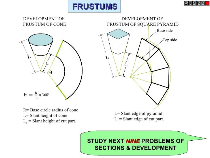 truncated cone template - development of surfaces of solids