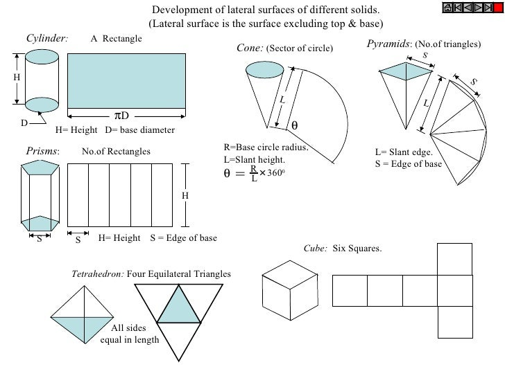Development Of Surfaces Of Solids Copy