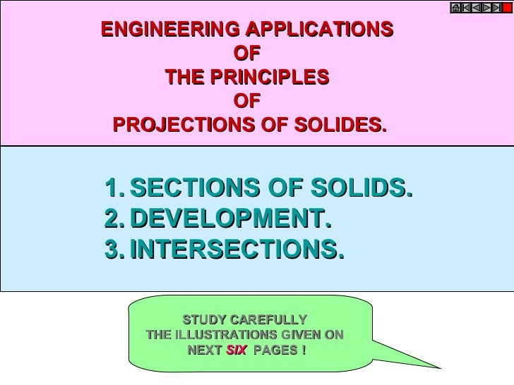 ENGINEERING APPLICATIONS           OF     THE PRINCIPLES           OF PROJECTIONS OF SOLIDES.1. SECTIONS OF SOLIDS.2. DEVE...