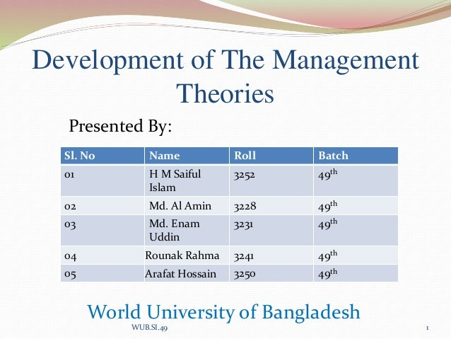 Development of The Management Theories Sl. No Name Roll Batch 01 H M Saiful Islam 3252 49th 02 Md. Al Amin 3228 49th 03 Md...