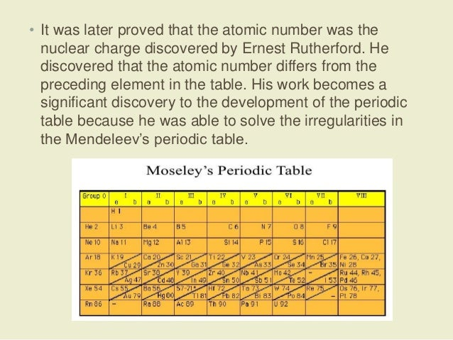 Development of the periodic table mendeleevs periodic table 19 urtaz