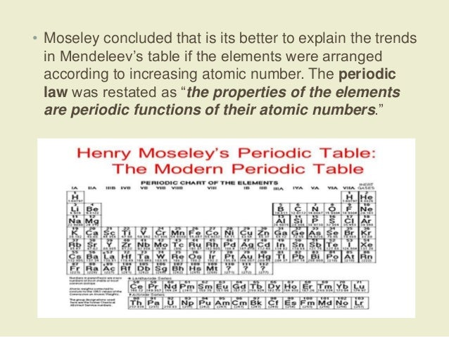 Development of the periodic table 20 the modern periodic table by urtaz