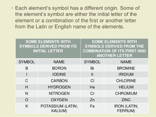 What element is the letter k a symbol for on the periodic table what element is the letter k a symbol for on the periodic table urtaz Images