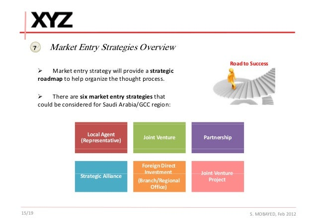 market success entry strategy saudi arabia Choice of entry mode : type of entry  location advantage international business-level strategy multidomestic  market entry mode by:.