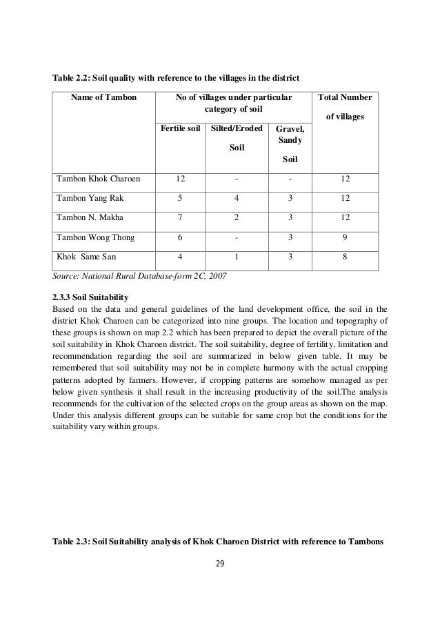 Table 2.2: Soil quality with reference to the villages in the district     Name of Tambon                 No of villages u...