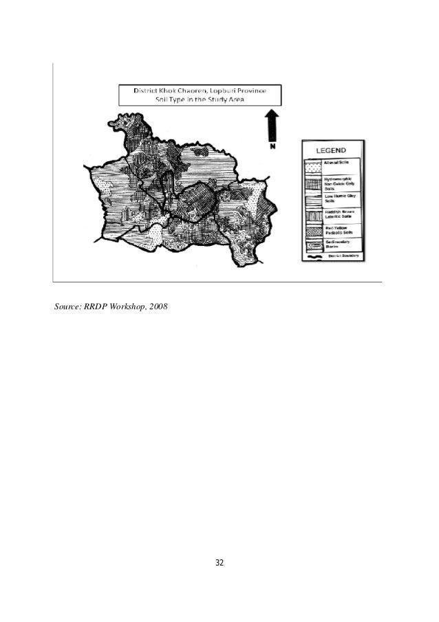 Source: RRDP Workshop, 2008                              32