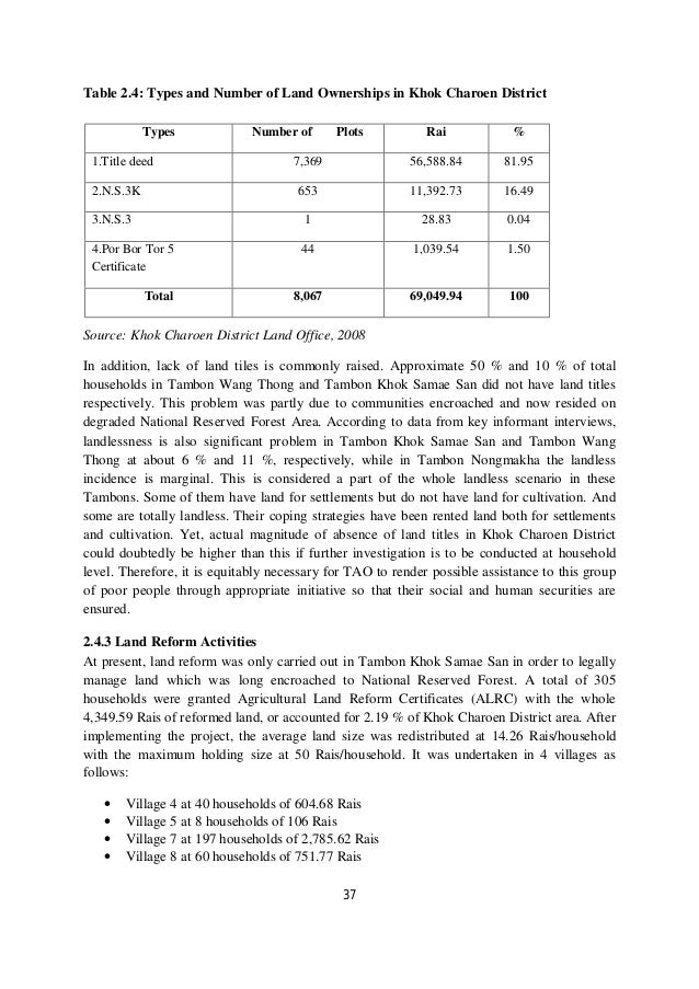 Table 2.4: Types and Number of Land Ownerships in Khok Charoen District            Types             Number of      Plots ...
