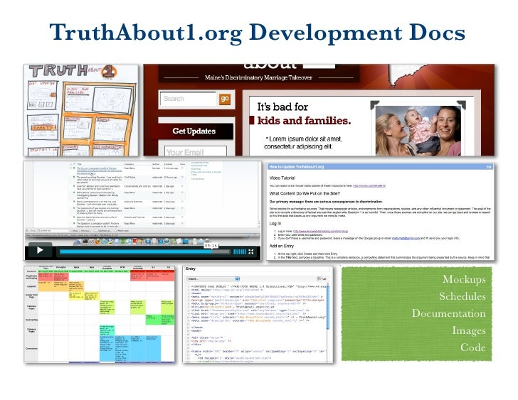 TruthAbout1.org Development Docs                                     Mockups                                Schedules     ...