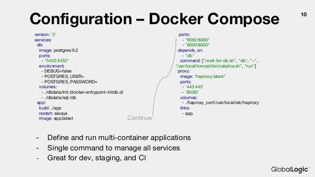 Development Process Optimization Using Docker  Based on a