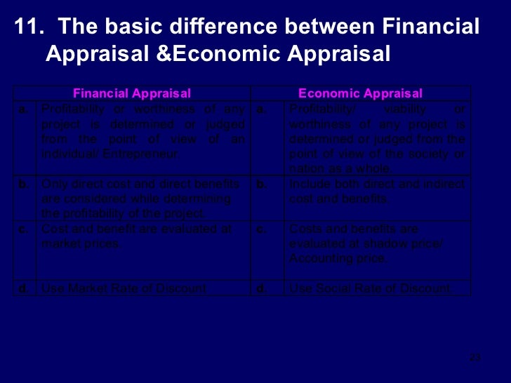 four different types of investment appraisal arr irr npv Investment appraisal analysis  up to only four investment appraisal methods which are payback perid, net present value, internal rate of return and.