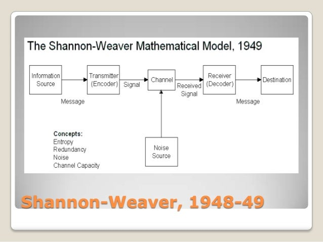 Shannon-Weaver, 1948-49