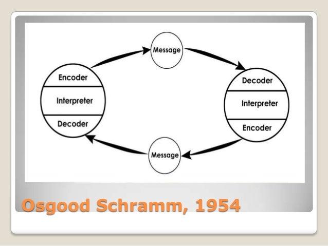 Osgood Schramm, 1954