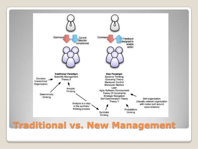 Traditional vs. New Management