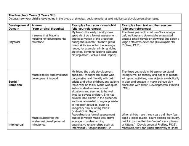preschool observations examples | Example