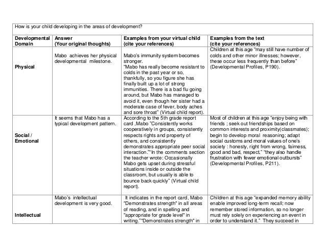 Development Templates Preschool And School Age Yearsoringinal