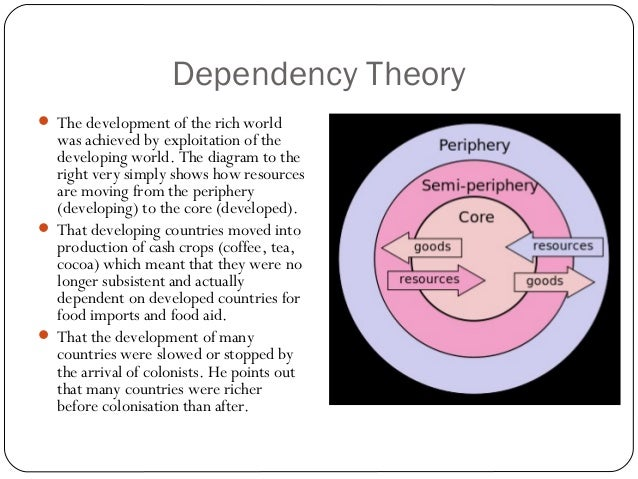 world system theory World system theory is a theory of the world system without a system theory its actual conceptual units are `social systems', one of which is the `modern world.