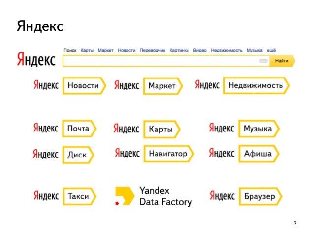 Python Development process in Yandex Slide 3