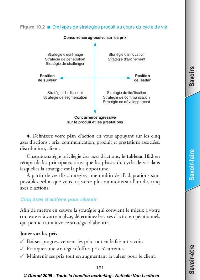 00_VanLeathem Page 191 Dimanche, 11. septembre 2005 11:39 23     Figure 10.2 I Dix types de stratégies produit au cours du...