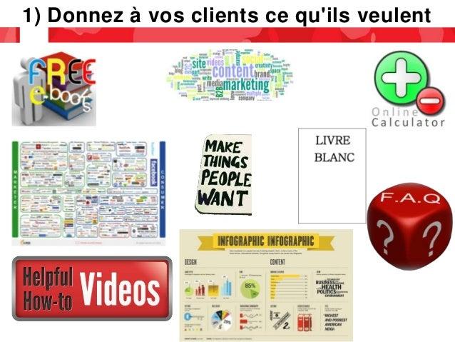 1) Donnez à vos clients ce qu'ils veulent Cyril Bladier ©Business-on-line. Copie et diffusion non autorisées