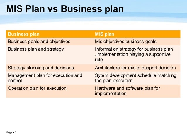 mis application for e-business plan