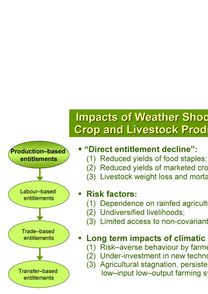 the agricultural effects of climate change essay Agricultural productivity is sensitive to two broad classes of climate induced effects-direct effects from change in temperature, precipitation, radiation or carbon dioxide concentrations, and indirect effects through changes in soils and the distribution and frequency of infestation by pests and disease.