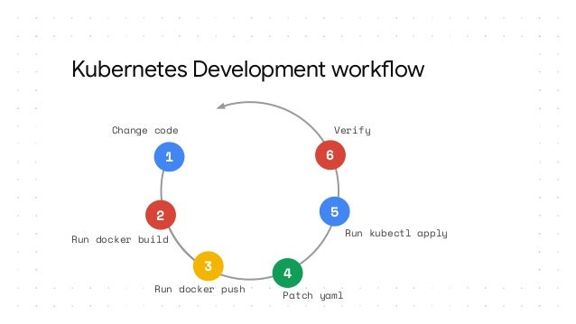 1. Go (runtime ID: go) 2. NodeJS (runtime ID: nodejs) 3. Java and JVM languages (runtime ID: jvm) 4. Python (runtime ID: p...