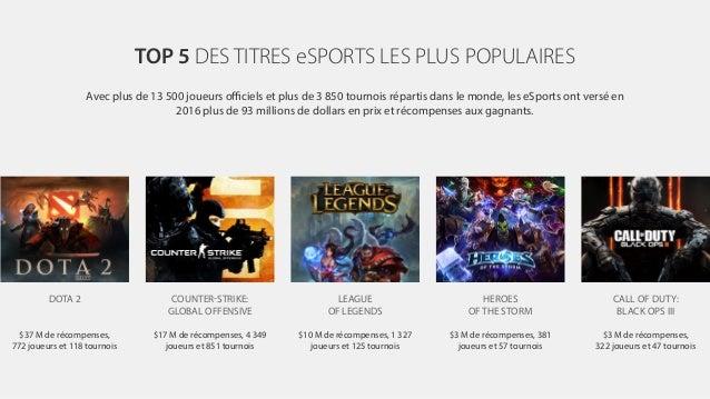 TOP 5 DES TITRES eSPORTS LES PLUS POPULAIRES Avec plus de 13 500 joueurs officiels et plus de 3 850 tournois répartis dans...