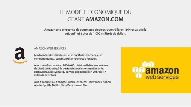 LE MODÈLE ÉCONOMIQUE DU GÉANT AMAZON.COM Amazon une entreprise de commerce électronique créée en 1994 et valorisée aujourd...