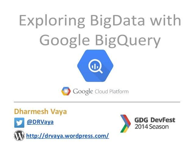 Dharmesh Vaya @DRVaya http://drvaya.wordpress.com/
