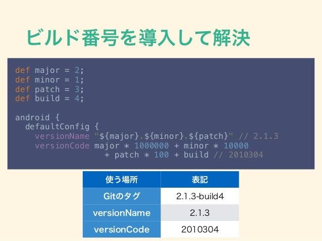 Beta • Fabric • Beta • Fabric ← • Android Studio Mac