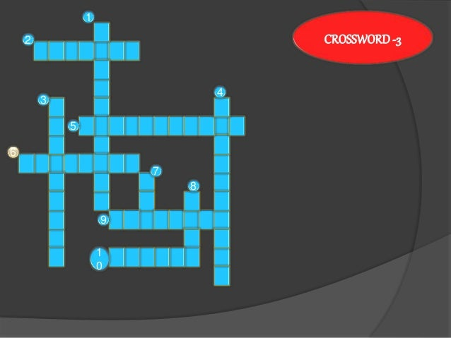 ppt of crossword puzzle on polynomials BY Devansh Wadhwa
