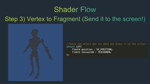 An Introduction to Writing Custom Unity Shaders!