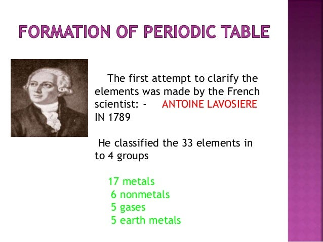 Periodic table facts urtaz Gallery