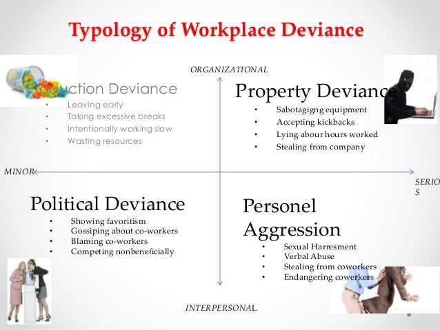 Workplace deviance