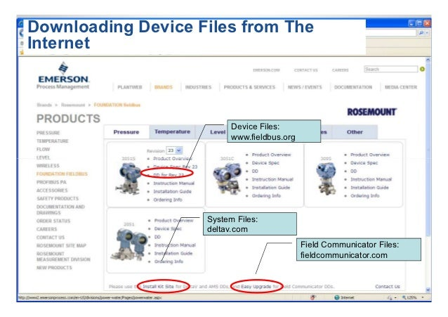 Device Revisions Management - Best Practices
