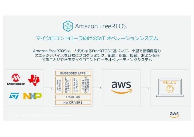 © 2017, Amazon Web Services, Inc. or its Affiliates. All rights reserved. S F O a R I I Amazon FreeRTOS e A n T m S F O R I