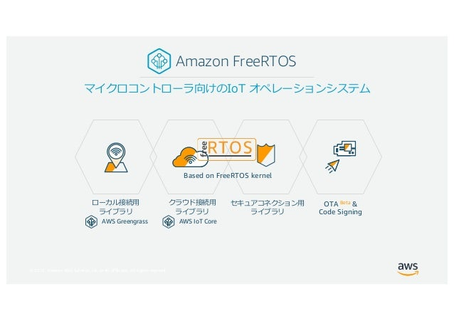 © 2017, Amazon Web Services, Inc. or its Affiliates. All rights reserved. OTA Beta & Code Signing Based on FreeRTOS kernel...