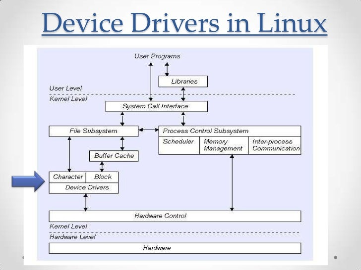 How to write makefile for device driver in linux
