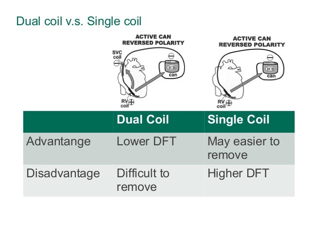 Vs dual coil single Differences Between