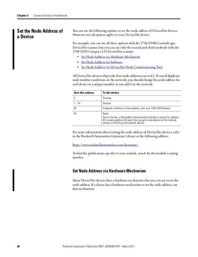 device net guide rh slideshare net DeviceNet Connections plc Wiring Basics