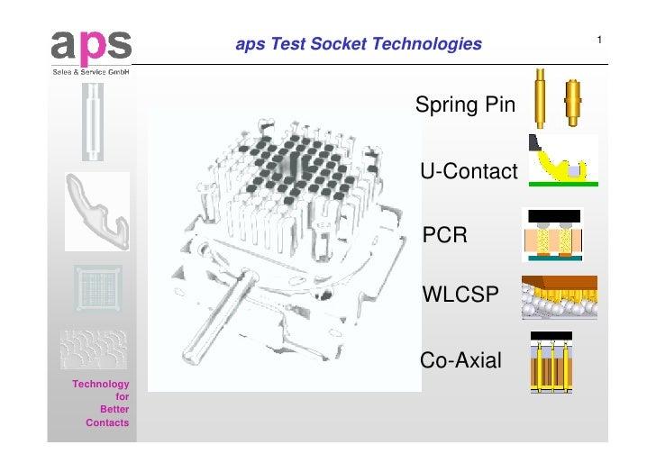 1  aps Sales & Service GmbH                        aps Test Socket Technologies                                           ...