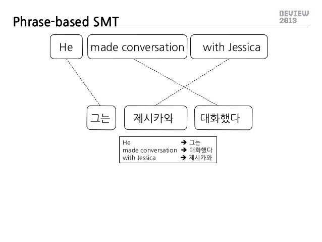 Phrase-based SMT He  made conversation  with Jessica  그는  대화했다  제시카와  He  그는 made conversation  대화했다 with Jessica  제시카와