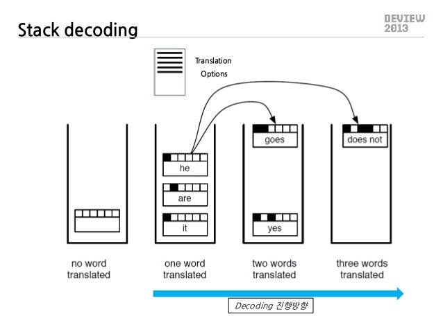 Stack decoding Translation Options  Decoding 진행방향