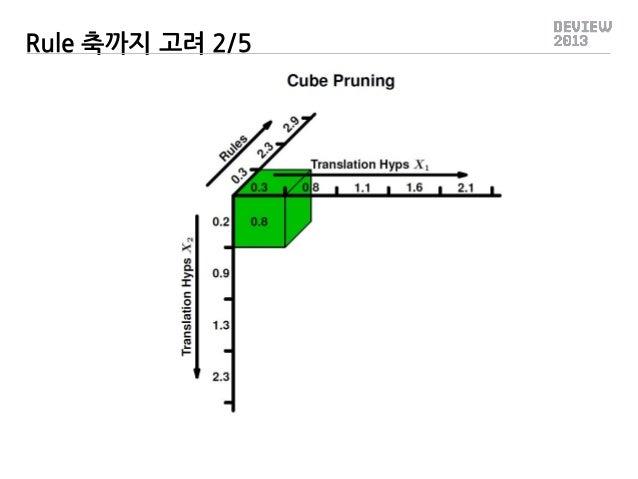 Rule 축까지 고려 2/5