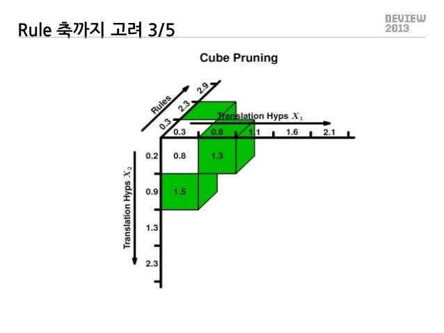 Rule 축까지 고려 3/5