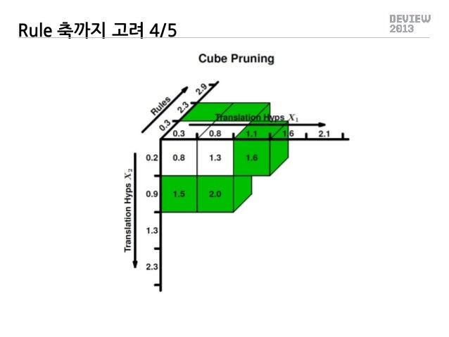 Rule 축까지 고려 4/5