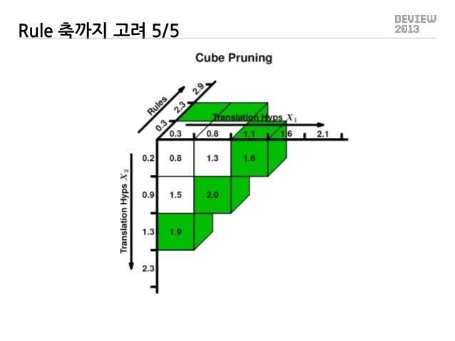 Rule 축까지 고려 5/5