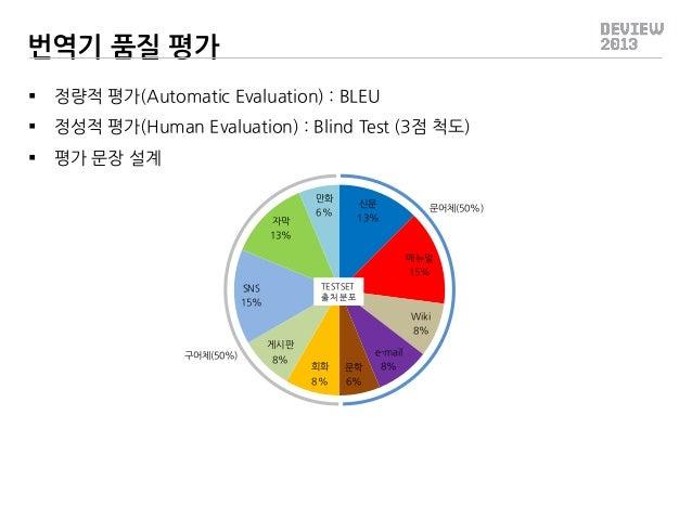 번역기 품질 평가   정량적 평가(Automatic Evaluation) : BLEU    정성적 평가(Human Evaluation) : Blind Test (3점 척도)    평가 문장 설계 만화 자막  신문 ...